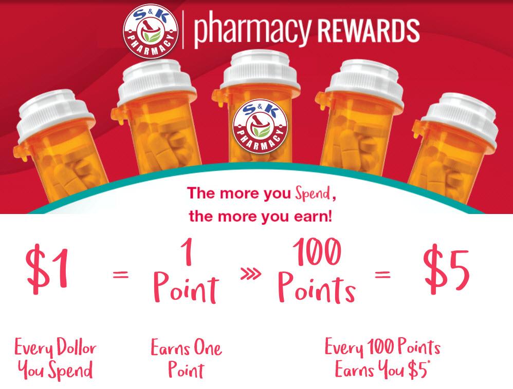 pharmacyRewards_Howitworks1